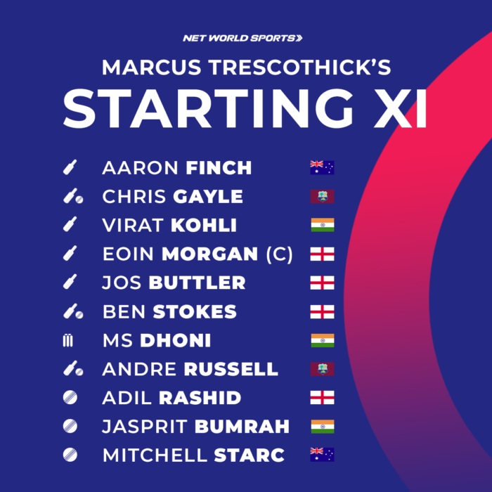 Marcus Trescothick's Starting XI by Net World Sports